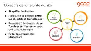 Exemple de présentation Powerpoint